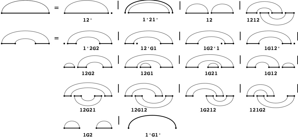 http://static-content.springer.com/image/art%3A10.1186%2F1748-7188-5-39/MediaObjects/13015_2010_Article_229_Fig2_HTML.jpg