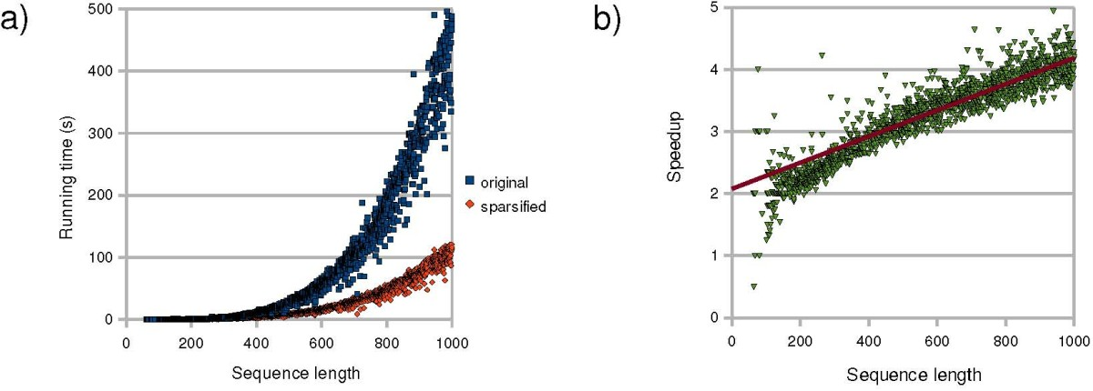 http://static-content.springer.com/image/art%3A10.1186%2F1748-7188-5-39/MediaObjects/13015_2010_Article_229_Fig4_HTML.jpg