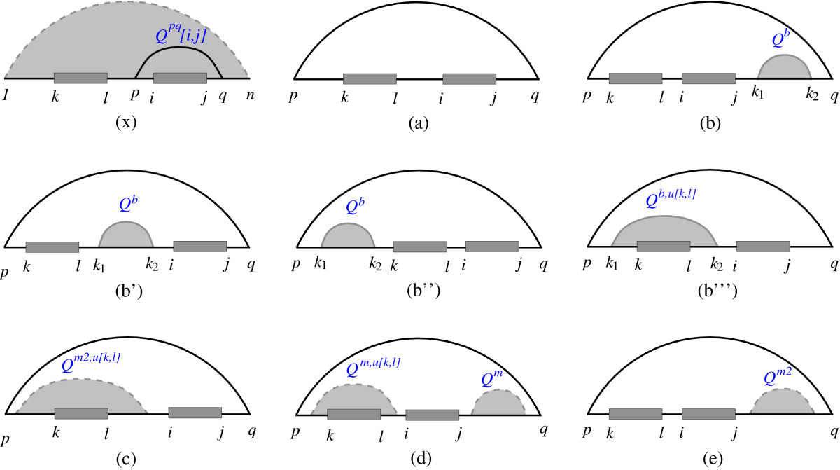 http://static-content.springer.com/image/art%3A10.1186%2F1748-7188-5-5/MediaObjects/13015_2009_Article_78_Fig3_HTML.jpg