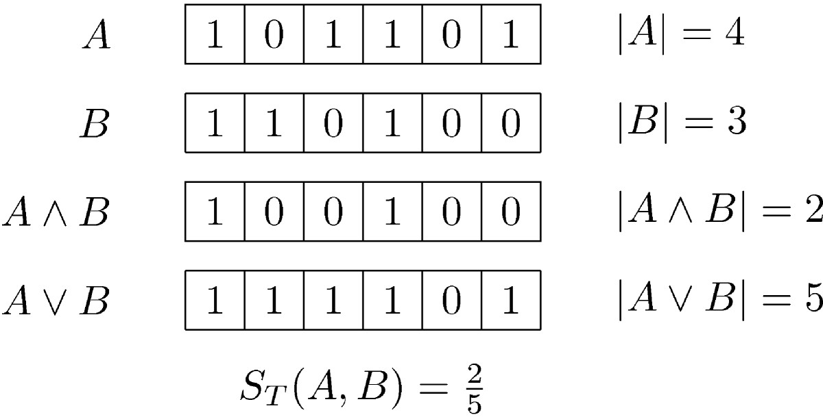 http://static-content.springer.com/image/art%3A10.1186%2F1748-7188-5-9/MediaObjects/13015_2009_Article_82_Fig1_HTML.jpg