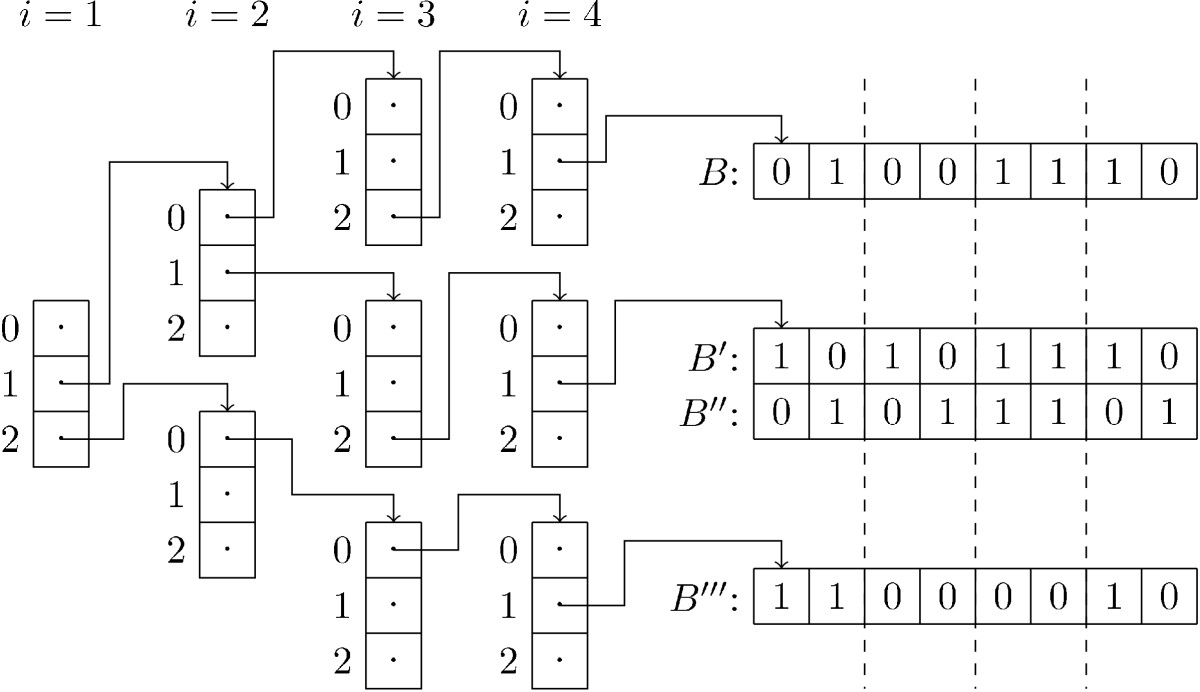 http://static-content.springer.com/image/art%3A10.1186%2F1748-7188-5-9/MediaObjects/13015_2009_Article_82_Fig3_HTML.jpg