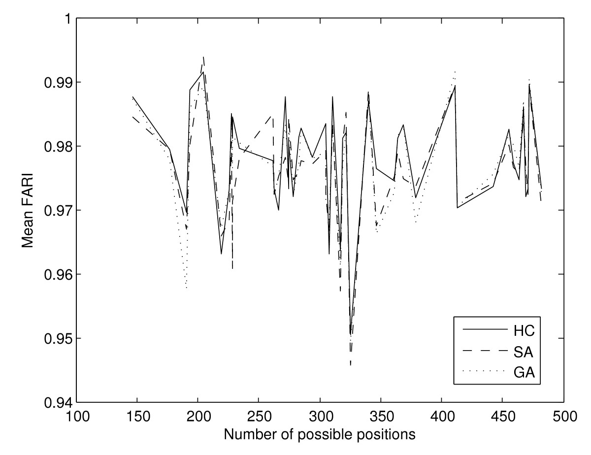 http://static-content.springer.com/image/art%3A10.1186%2F1748-7188-6-22/MediaObjects/13015_2009_Article_135_Fig10_HTML.jpg