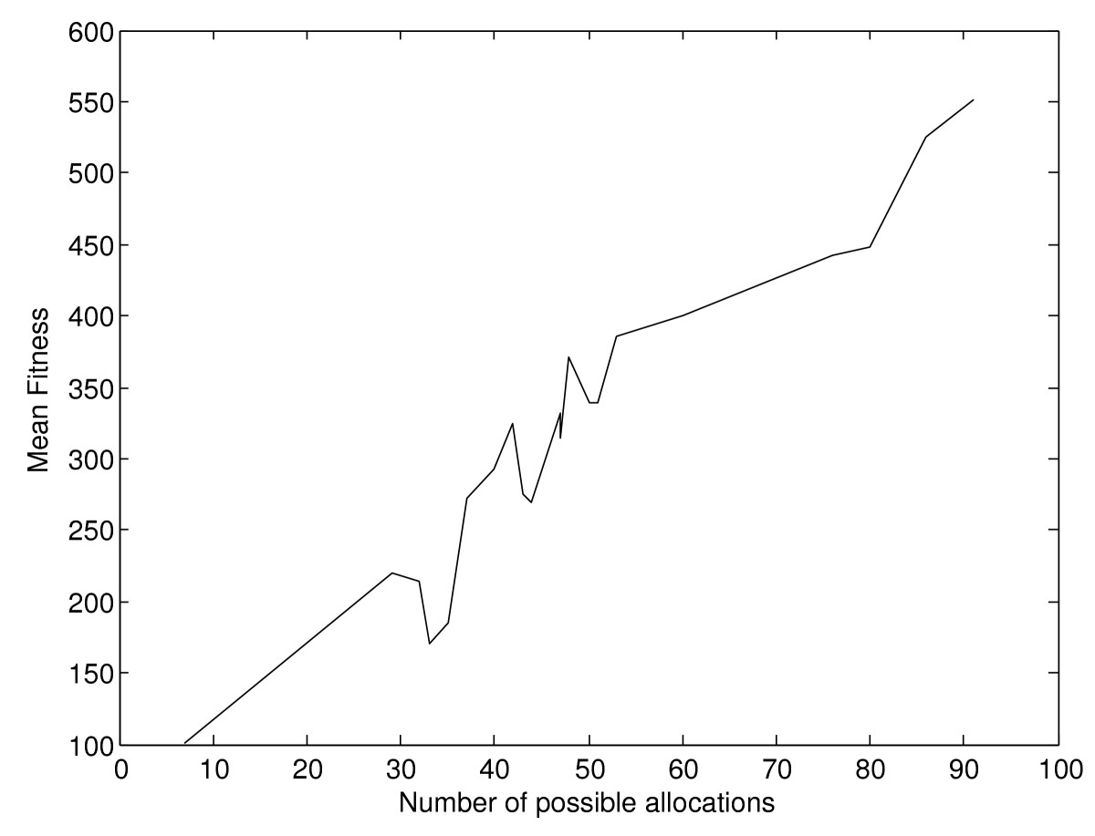 http://static-content.springer.com/image/art%3A10.1186%2F1748-7188-6-22/MediaObjects/13015_2009_Article_135_Fig14_HTML.jpg