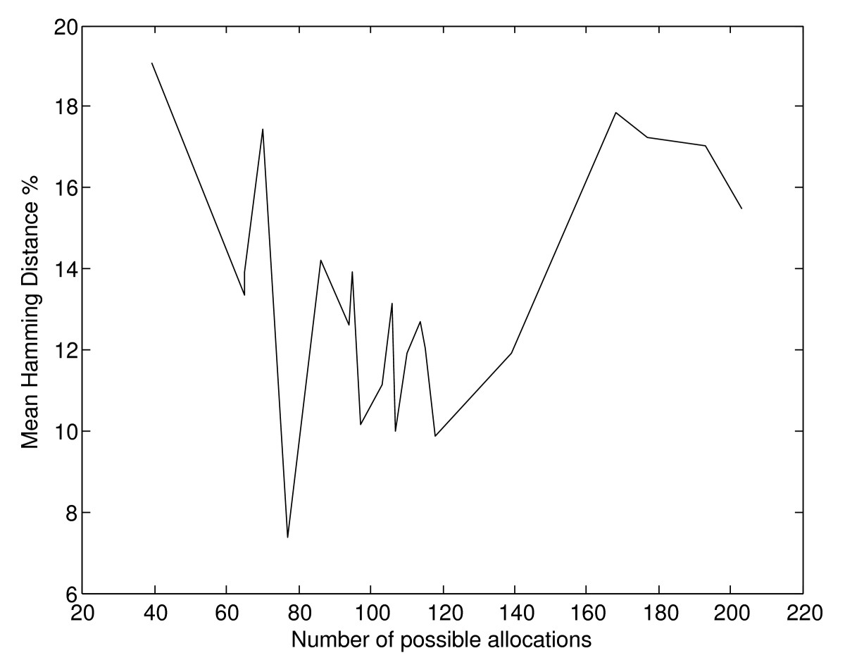 http://static-content.springer.com/image/art%3A10.1186%2F1748-7188-6-22/MediaObjects/13015_2009_Article_135_Fig15_HTML.jpg