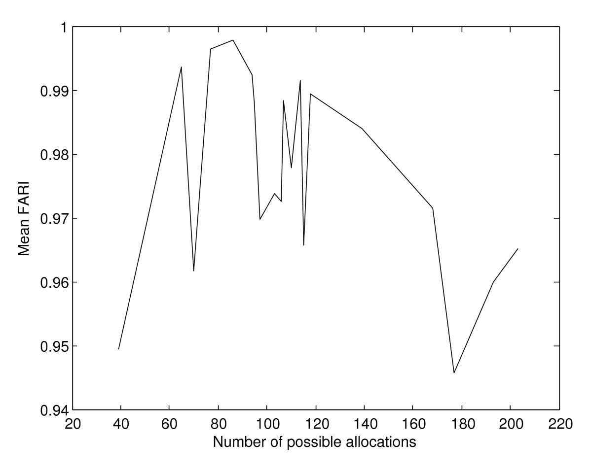 http://static-content.springer.com/image/art%3A10.1186%2F1748-7188-6-22/MediaObjects/13015_2009_Article_135_Fig16_HTML.jpg