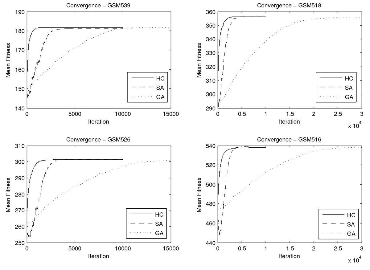 http://static-content.springer.com/image/art%3A10.1186%2F1748-7188-6-22/MediaObjects/13015_2009_Article_135_Fig5_HTML.jpg
