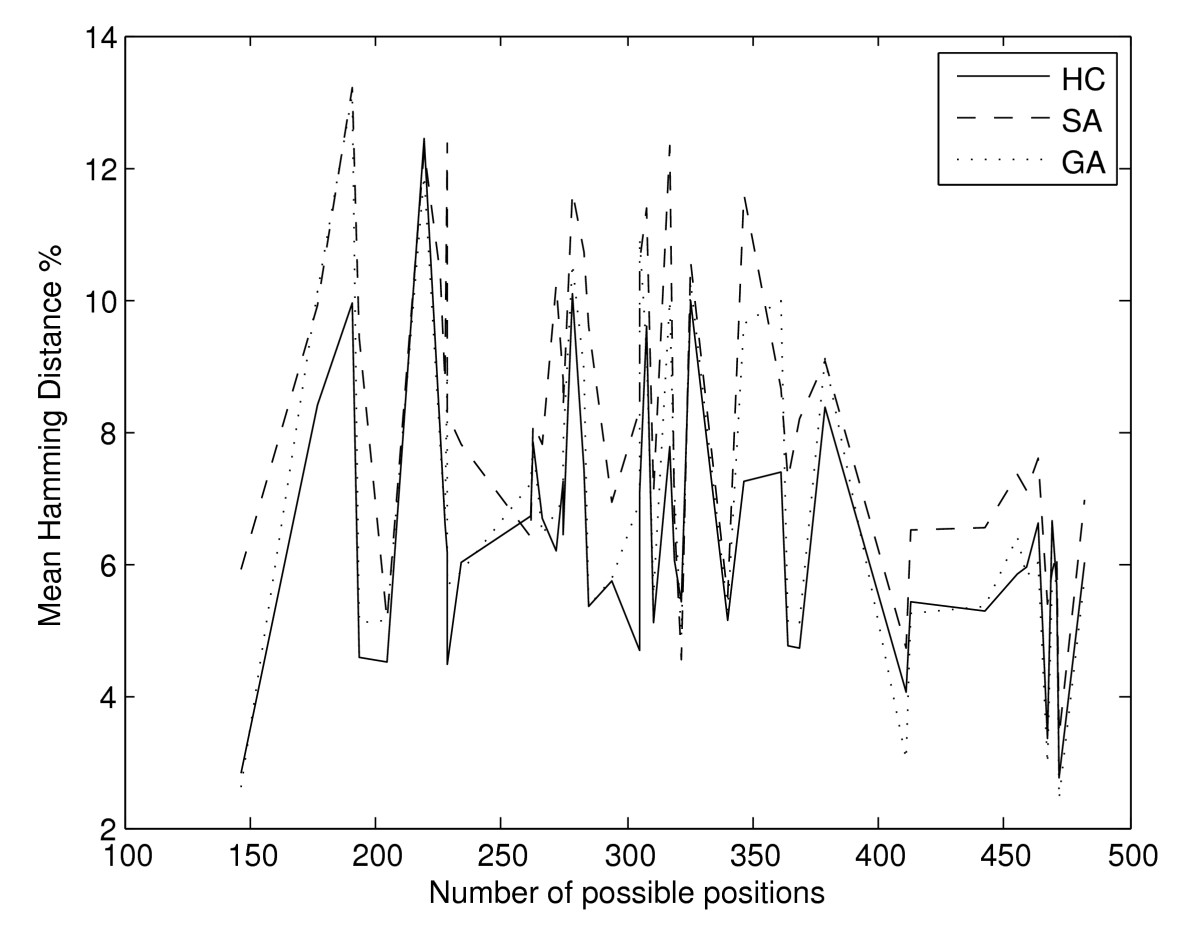 http://static-content.springer.com/image/art%3A10.1186%2F1748-7188-6-22/MediaObjects/13015_2009_Article_135_Fig9_HTML.jpg