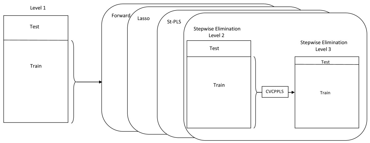 http://static-content.springer.com/image/art%3A10.1186%2F1748-7188-6-27/MediaObjects/13015_2011_Article_139_Fig2_HTML.jpg