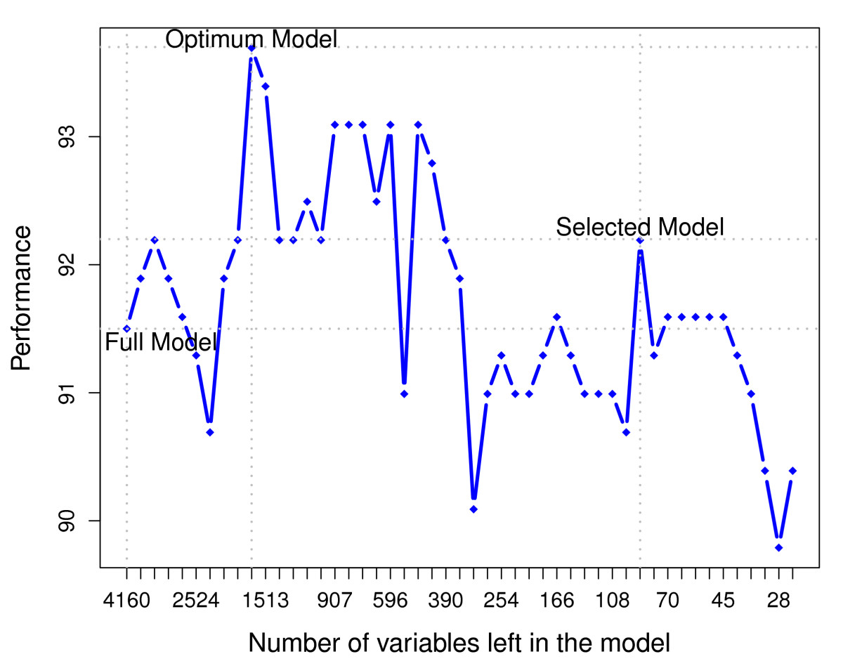http://static-content.springer.com/image/art%3A10.1186%2F1748-7188-6-27/MediaObjects/13015_2011_Article_139_Fig3_HTML.jpg