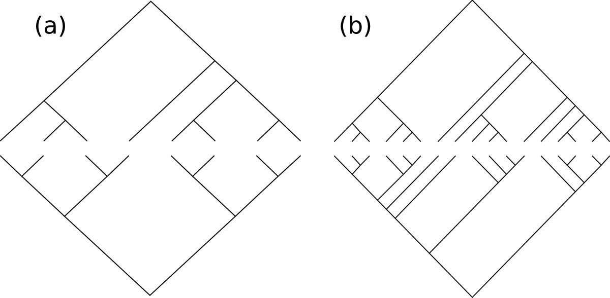 http://static-content.springer.com/image/art%3A10.1186%2F1748-7188-7-14/MediaObjects/13015_2011_Article_150_Fig1_HTML.jpg