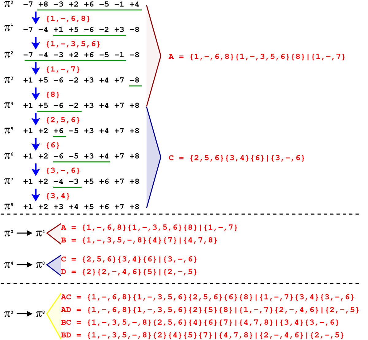 http://static-content.springer.com/image/art%3A10.1186%2F1748-7188-7-18/MediaObjects/13015_2012_Article_161_Fig2_HTML.jpg