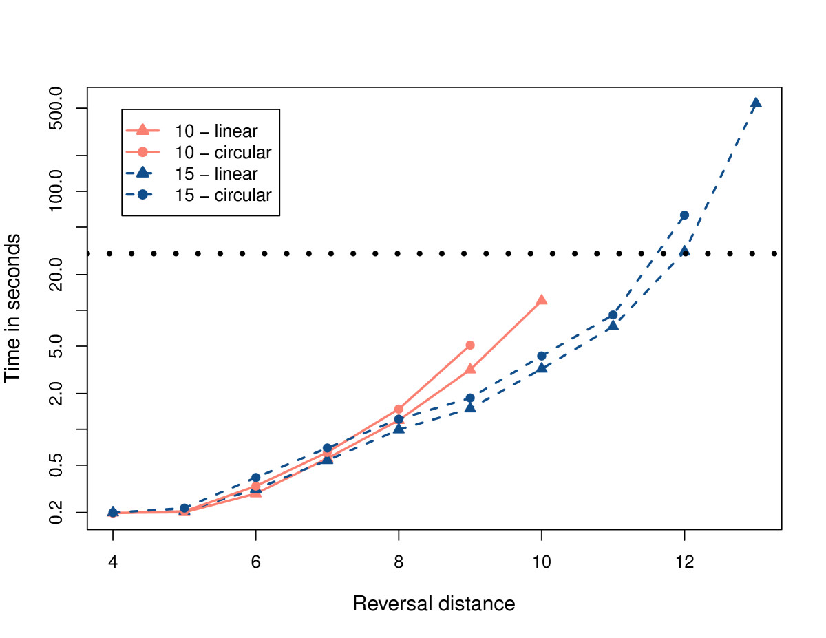 http://static-content.springer.com/image/art%3A10.1186%2F1748-7188-7-18/MediaObjects/13015_2012_Article_161_Fig4_HTML.jpg