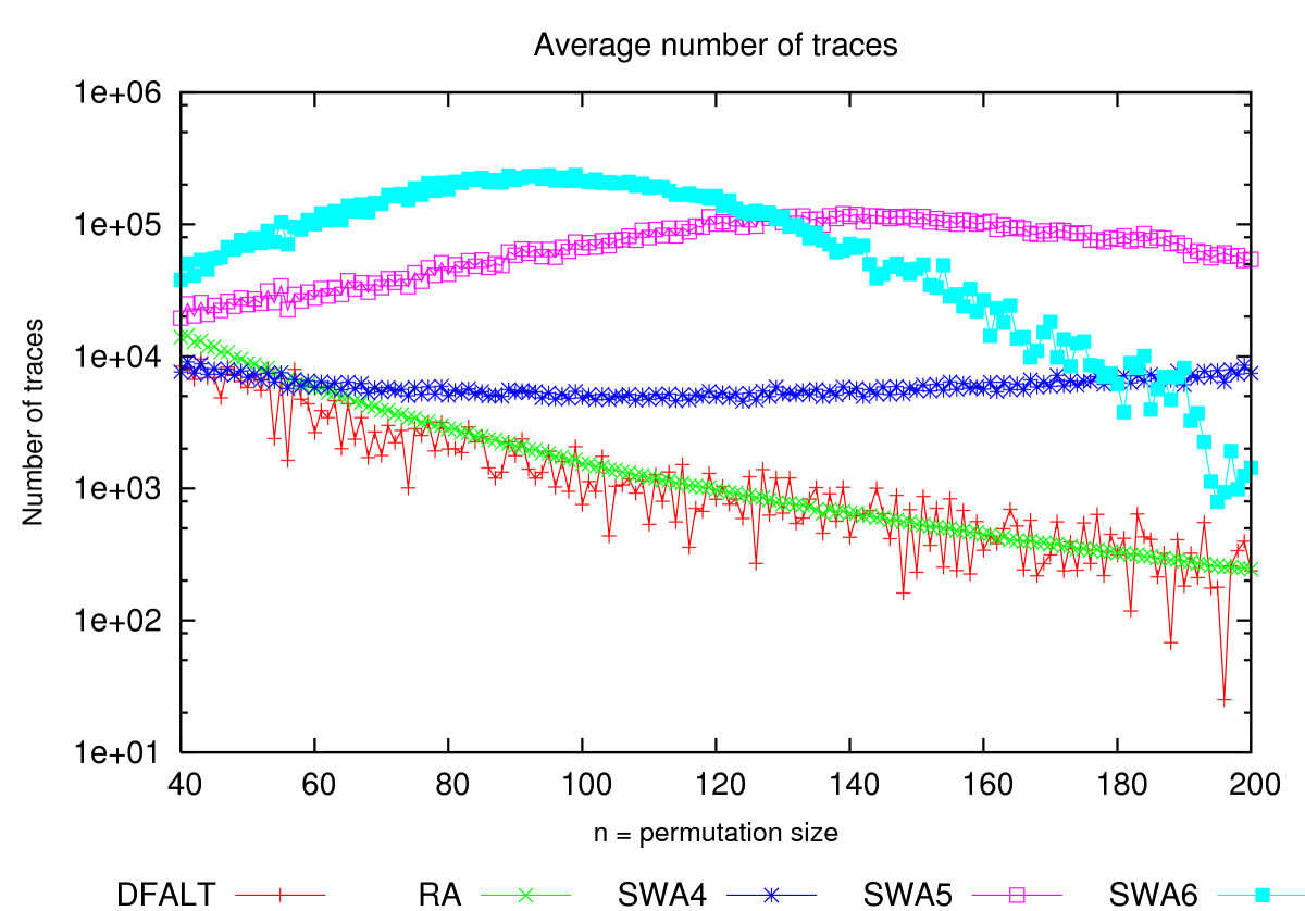 http://static-content.springer.com/image/art%3A10.1186%2F1748-7188-7-18/MediaObjects/13015_2012_Article_161_Fig7_HTML.jpg