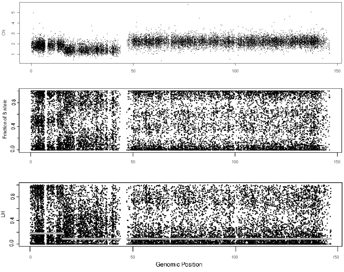 http://static-content.springer.com/image/art%3A10.1186%2F1748-7188-7-19/MediaObjects/13015_2011_Article_159_Fig1_HTML.jpg