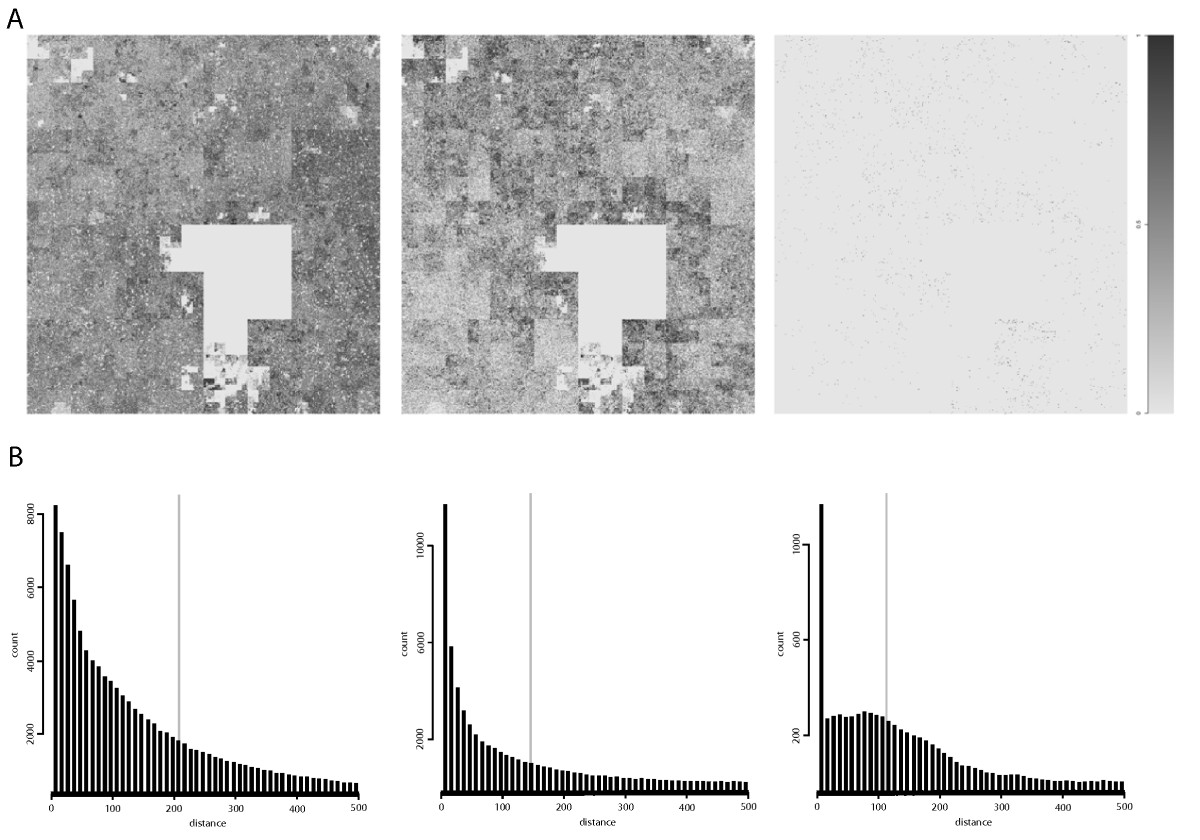 http://static-content.springer.com/image/art%3A10.1186%2F1748-7188-7-2/MediaObjects/13015_2011_Article_138_Fig2_HTML.jpg