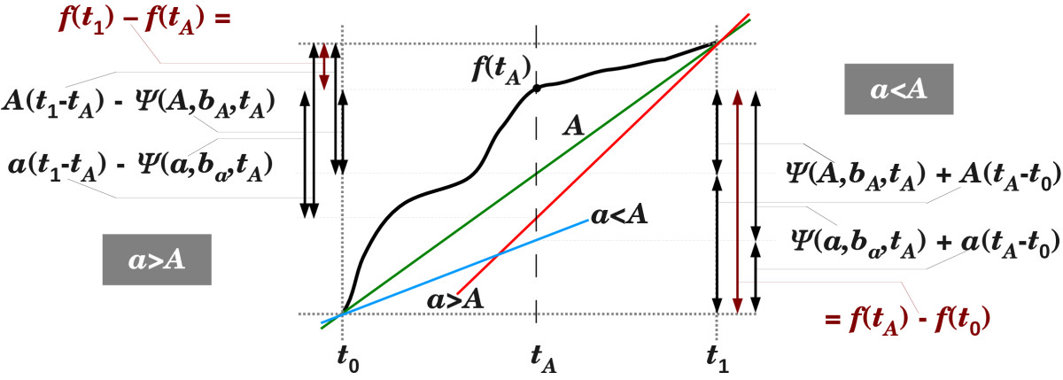 http://static-content.springer.com/image/art%3A10.1186%2F1748-7188-7-22/MediaObjects/13015_2011_Article_163_Fig7_HTML.jpg