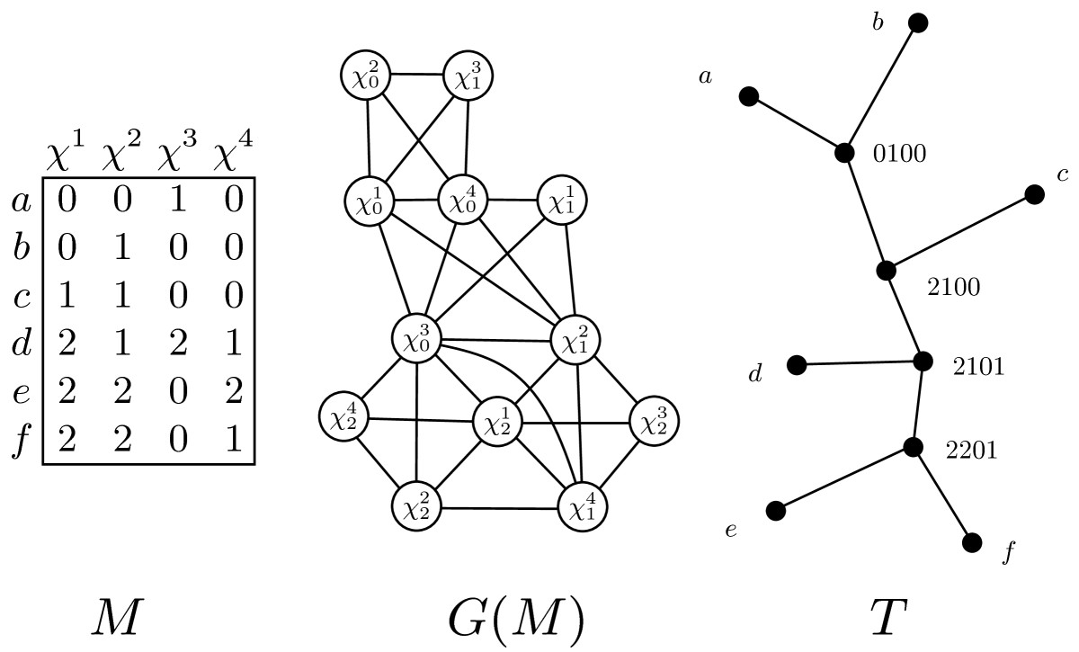 http://static-content.springer.com/image/art%3A10.1186%2F1748-7188-7-26/MediaObjects/13015_2011_Article_170_Fig1_HTML.jpg