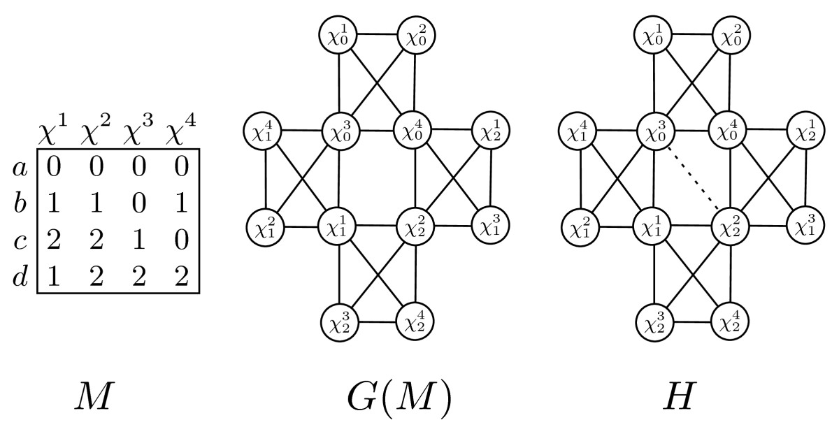 http://static-content.springer.com/image/art%3A10.1186%2F1748-7188-7-26/MediaObjects/13015_2011_Article_170_Fig4_HTML.jpg