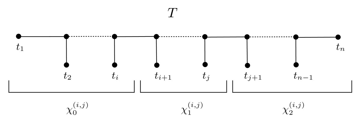 http://static-content.springer.com/image/art%3A10.1186%2F1748-7188-7-26/MediaObjects/13015_2011_Article_170_Fig5_HTML.jpg