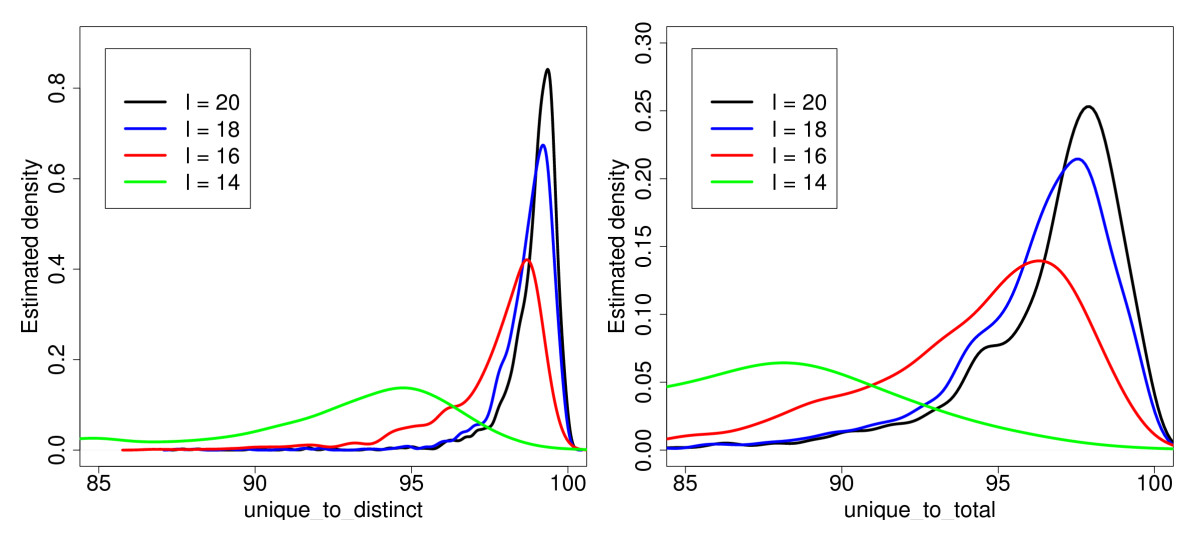 http://static-content.springer.com/image/art%3A10.1186%2F1748-7188-7-27/MediaObjects/13015_2012_Article_162_Fig2_HTML.jpg