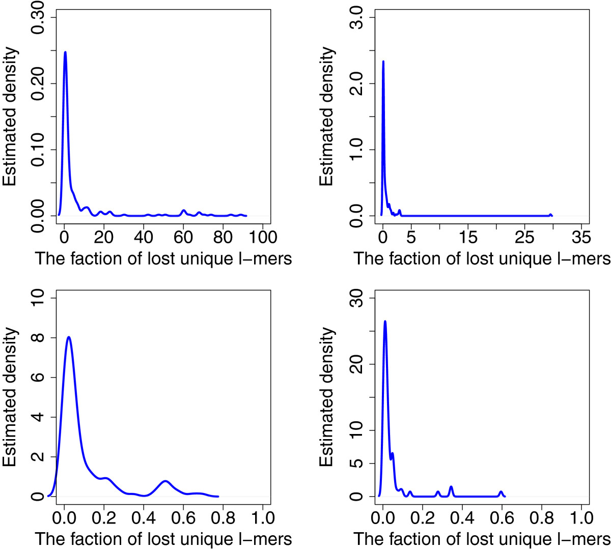 http://static-content.springer.com/image/art%3A10.1186%2F1748-7188-7-27/MediaObjects/13015_2012_Article_162_Fig3_HTML.jpg