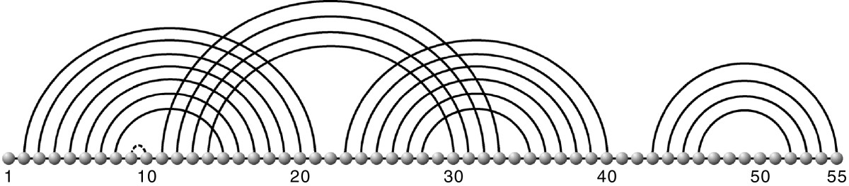 http://static-content.springer.com/image/art%3A10.1186%2F1748-7188-7-28/MediaObjects/13015_2011_Article_166_Fig2_HTML.jpg