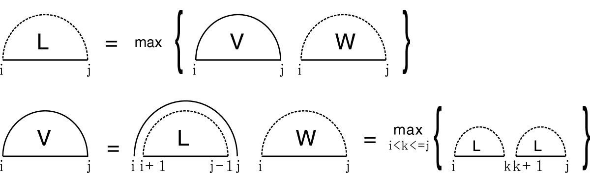 http://static-content.springer.com/image/art%3A10.1186%2F1748-7188-7-28/MediaObjects/13015_2011_Article_166_Fig4_HTML.jpg