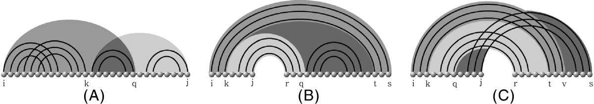 http://static-content.springer.com/image/art%3A10.1186%2F1748-7188-7-28/MediaObjects/13015_2011_Article_166_Fig5_HTML.jpg