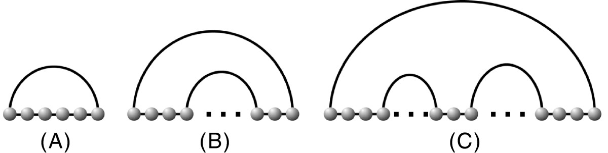 http://static-content.springer.com/image/art%3A10.1186%2F1748-7188-7-28/MediaObjects/13015_2011_Article_166_Fig8_HTML.jpg