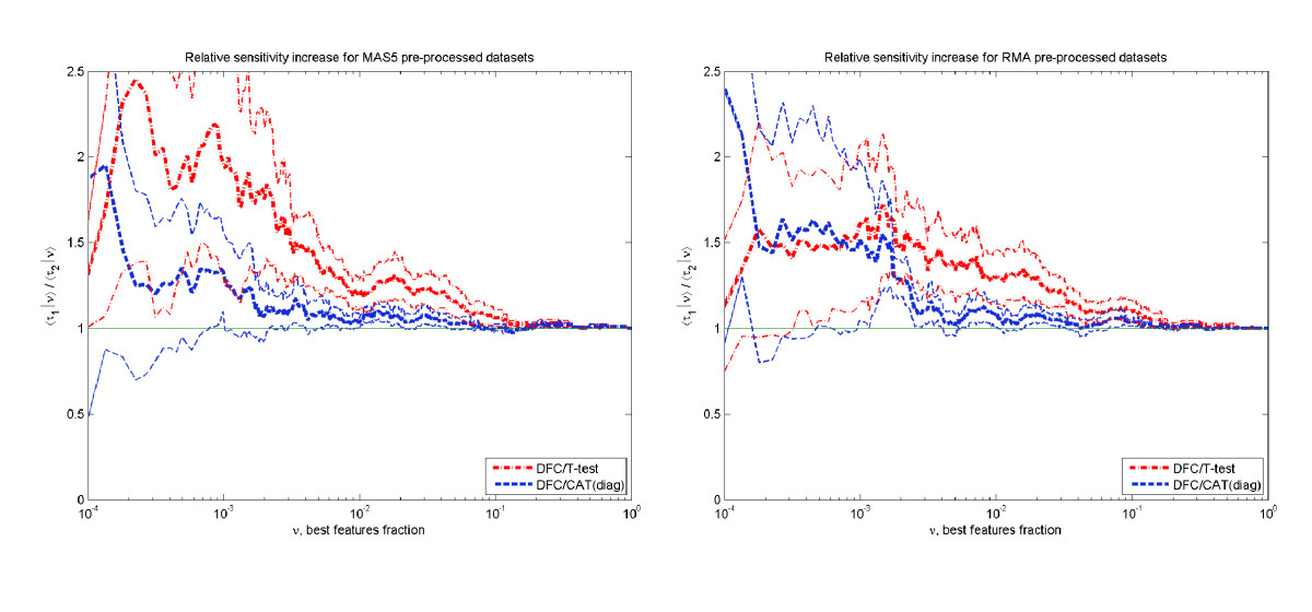 http://static-content.springer.com/image/art%3A10.1186%2F1748-7188-7-29/MediaObjects/13015_2012_Article_160_Fig6_HTML.jpg