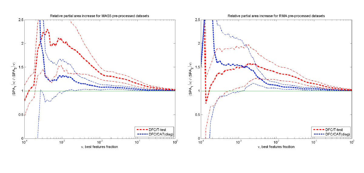 http://static-content.springer.com/image/art%3A10.1186%2F1748-7188-7-29/MediaObjects/13015_2012_Article_160_Fig7_HTML.jpg