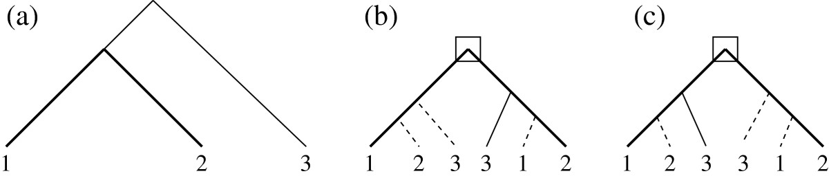 http://static-content.springer.com/image/art%3A10.1186%2F1748-7188-7-31/MediaObjects/13015_2011_Article_173_Fig2_HTML.jpg