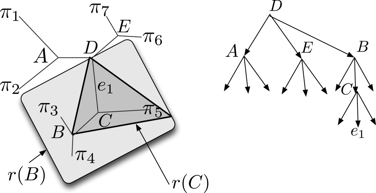 http://static-content.springer.com/image/art%3A10.1186%2F1748-7188-7-32/MediaObjects/13015_2012_Article_167_Fig1_HTML.jpg