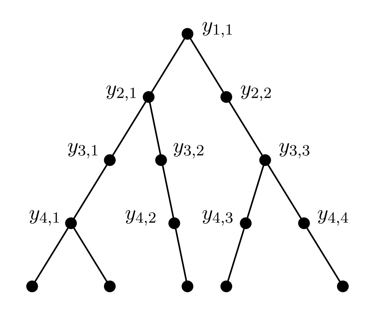 http://static-content.springer.com/image/art%3A10.1186%2F1748-7188-7-7/MediaObjects/13015_2011_Article_179_Fig2_HTML.jpg