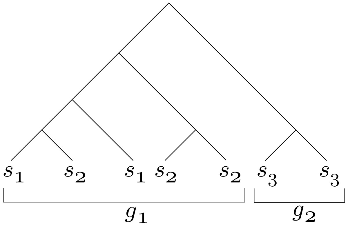 http://static-content.springer.com/image/art%3A10.1186%2F1748-7188-7-8/MediaObjects/13015_2011_Article_148_Fig1_HTML.jpg