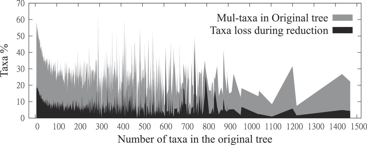 http://static-content.springer.com/image/art%3A10.1186%2F1748-7188-8-18/MediaObjects/13015_2012_Article_191_Fig10_HTML.jpg