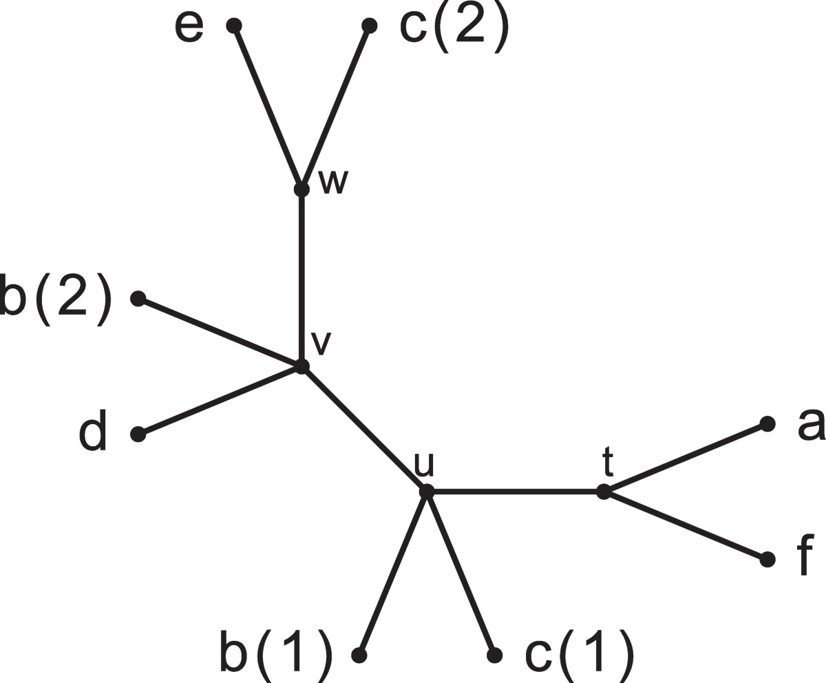http://static-content.springer.com/image/art%3A10.1186%2F1748-7188-8-18/MediaObjects/13015_2012_Article_191_Fig1_HTML.jpg