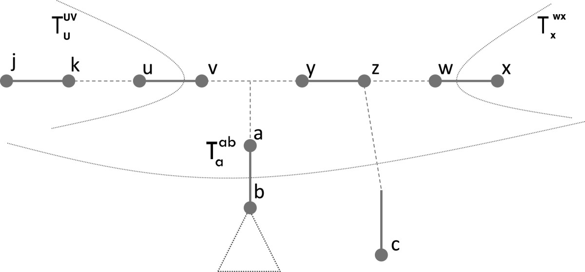 http://static-content.springer.com/image/art%3A10.1186%2F1748-7188-8-18/MediaObjects/13015_2012_Article_191_Fig7_HTML.jpg