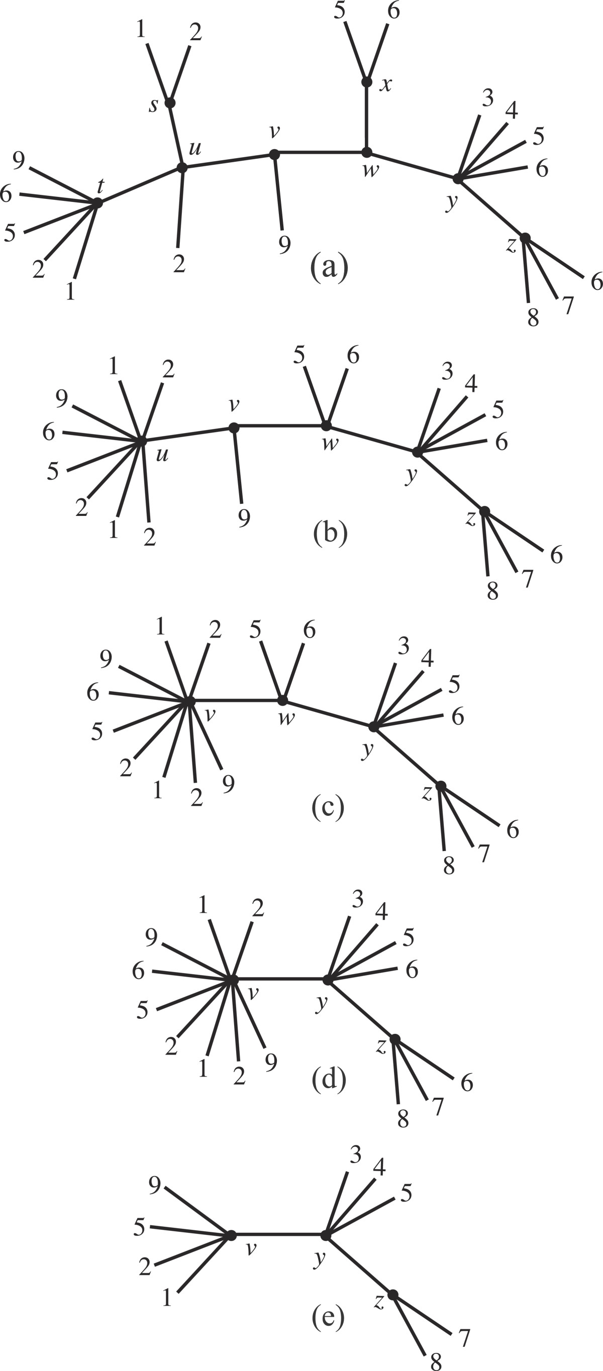 http://static-content.springer.com/image/art%3A10.1186%2F1748-7188-8-18/MediaObjects/13015_2012_Article_191_Fig9_HTML.jpg