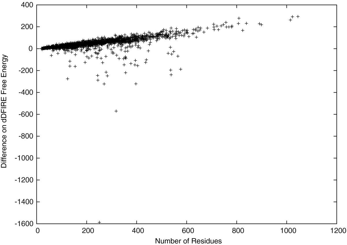http://static-content.springer.com/image/art%3A10.1186%2F1748-7188-8-5/MediaObjects/13015_2012_Article_180_Fig7_HTML.jpg