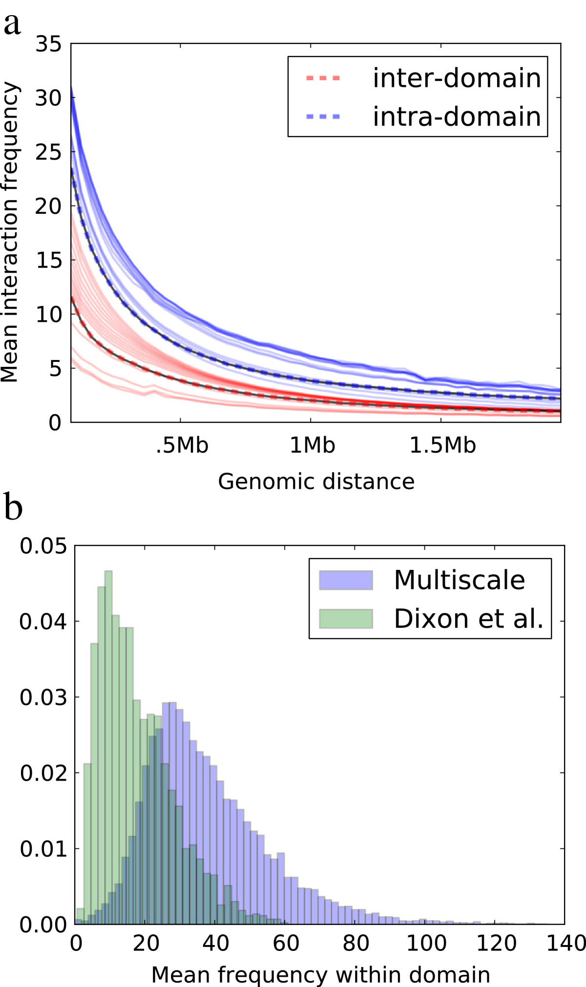 http://static-content.springer.com/image/art%3A10.1186%2F1748-7188-9-14/MediaObjects/13015_2013_Article_214_Fig2_HTML.jpg