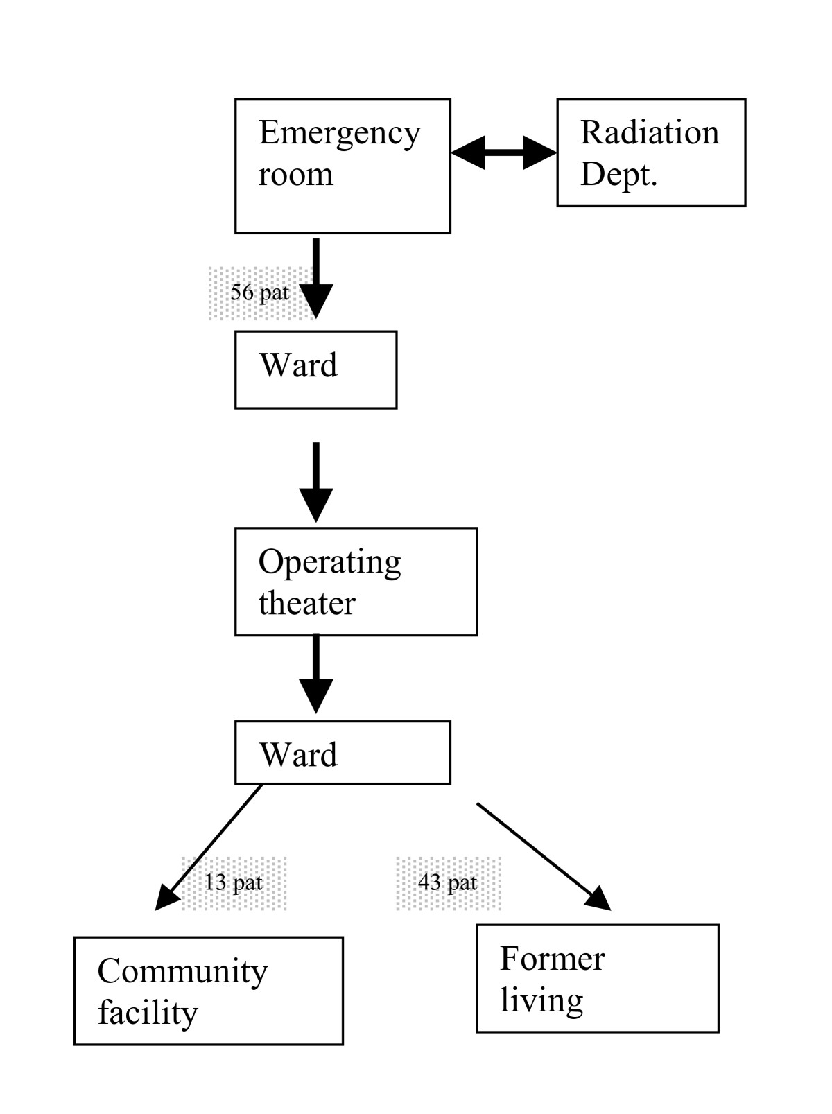 http://static-content.springer.com/image/art%3A10.1186%2F1749-799X-1-3/MediaObjects/13018_2006_Article_3_Fig2_HTML.jpg