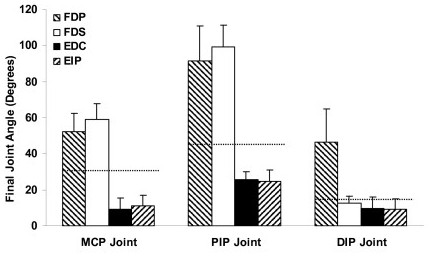 http://static-content.springer.com/image/art%3A10.1186%2F1749-799X-3-27/MediaObjects/13018_2007_Article_72_Fig2_HTML.jpg