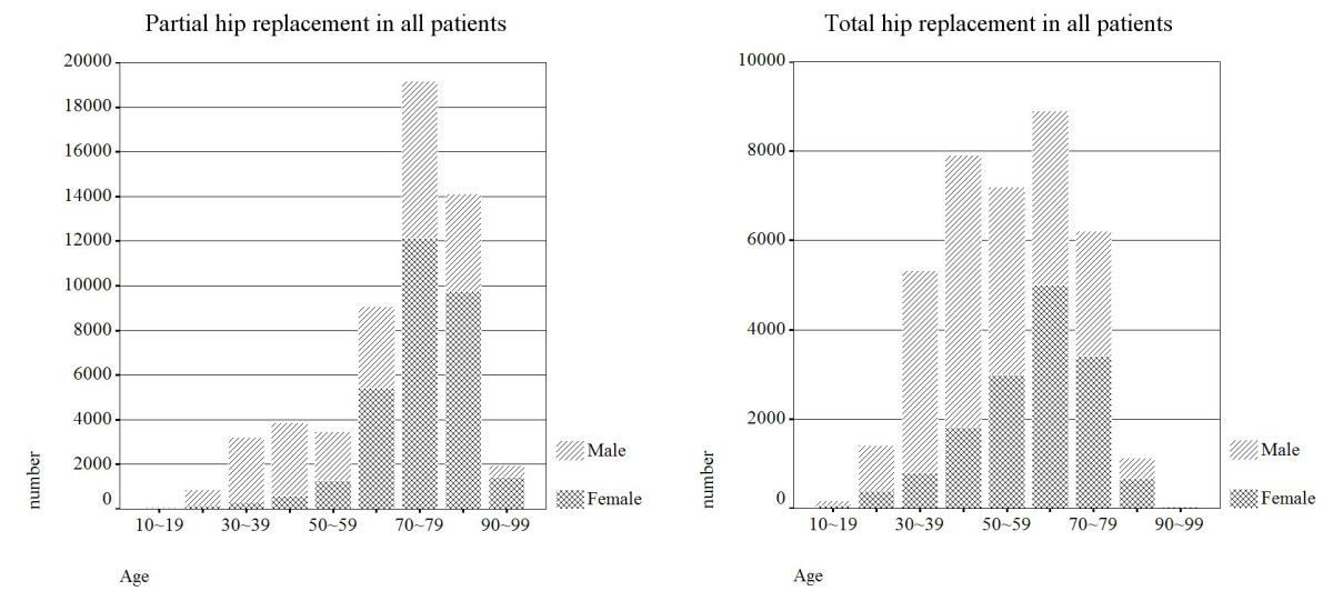 http://static-content.springer.com/image/art%3A10.1186%2F1749-799X-3-42/MediaObjects/13018_2008_Article_87_Fig3_HTML.jpg