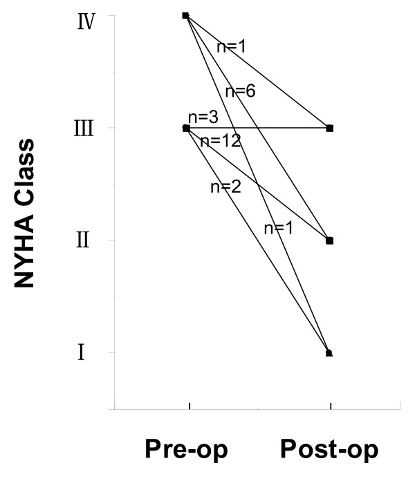 http://static-content.springer.com/image/art%3A10.1186%2F1749-8090-7-30/MediaObjects/13019_2012_557_Fig1_HTML.jpg