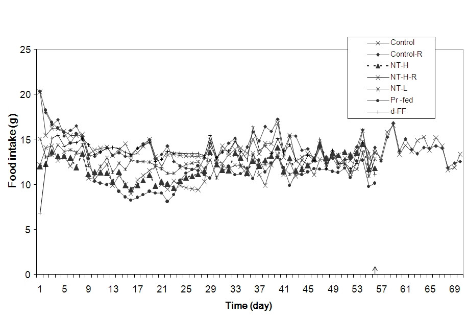 http://static-content.springer.com/image/art%3A10.1186%2F1749-8546-2-10/MediaObjects/13020_2006_Article_14_Fig2_HTML.jpg