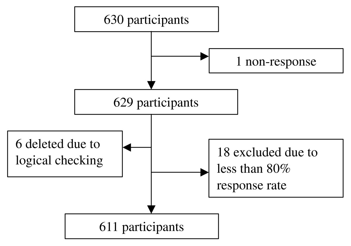 http://static-content.springer.com/image/art%3A10.1186%2F1749-8546-4-8/MediaObjects/13020_2008_Article_42_Fig1_HTML.jpg