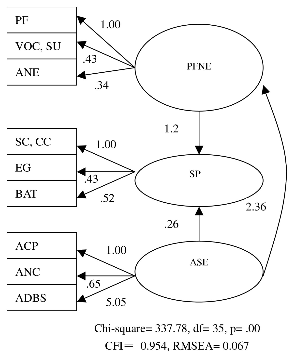 http://static-content.springer.com/image/art%3A10.1186%2F1749-8546-4-8/MediaObjects/13020_2008_Article_42_Fig3_HTML.jpg