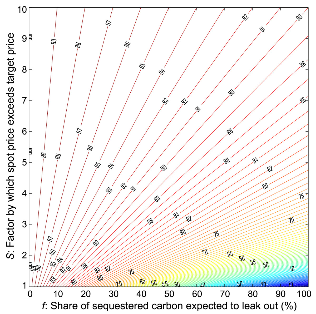http://static-content.springer.com/image/art%3A10.1186%2F1750-0680-4-3/MediaObjects/13021_2009_Article_38_Fig1_HTML.jpg