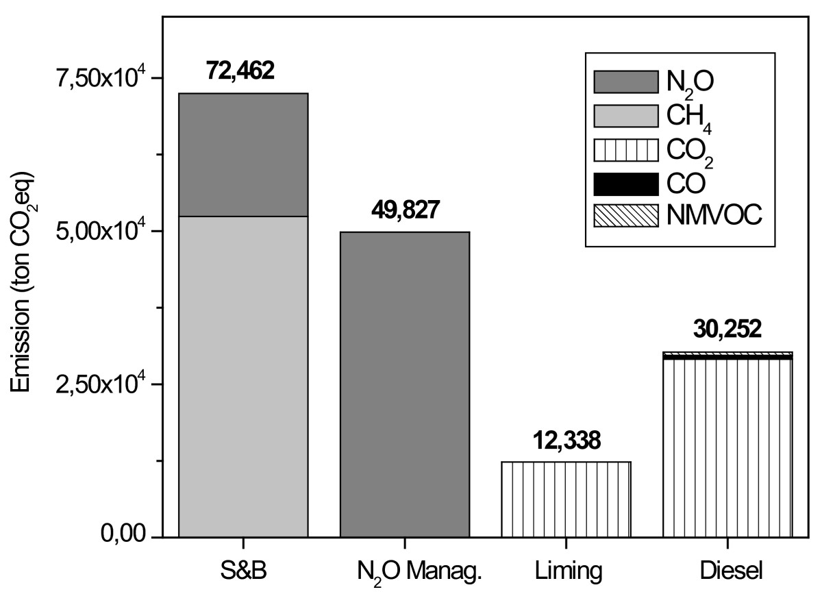 http://static-content.springer.com/image/art%3A10.1186%2F1750-0680-5-3/MediaObjects/13021_2010_Article_49_Fig1_HTML.jpg